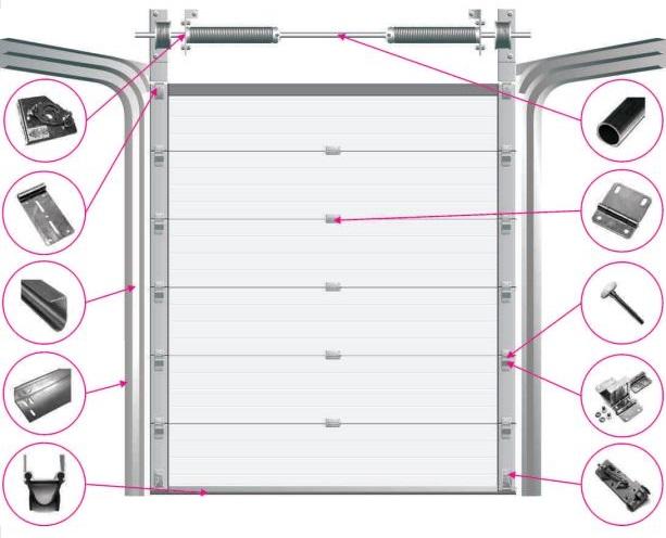Schematický nákres garážových vrat